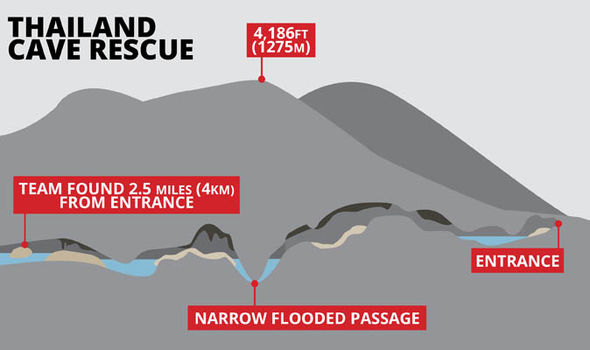 Thai-cave-rescue-update